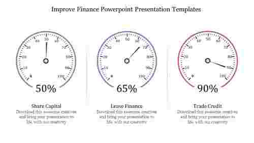 finance powerpoint presentation templa