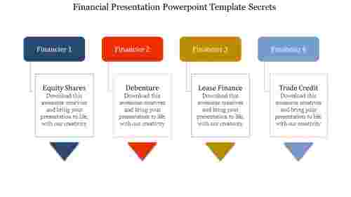 financial presentation powerpoint temp