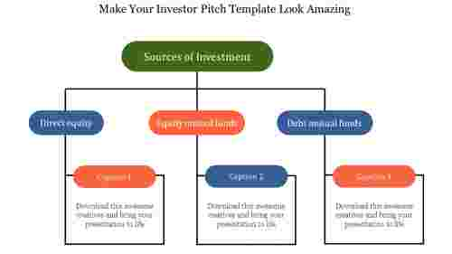 One to many Investor Pitch Template