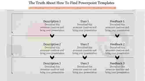 how to find powerpoint templates