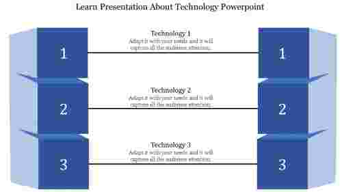 presentation about technology powerpoi