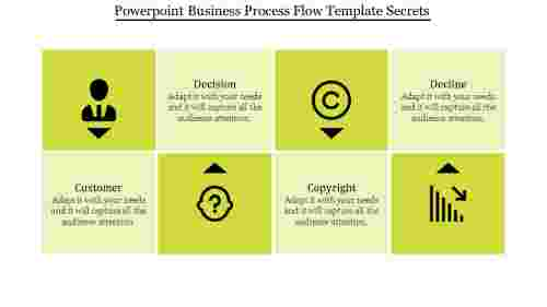 Eliminate Your Fears And Doubts About Powerpoint Business Process Flow Template.