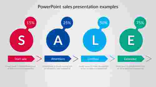 Best PowerPoint sales presentation examples