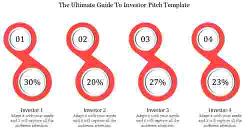 Investor Pitch Template Skills