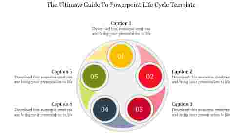 powerpoint life cycle template