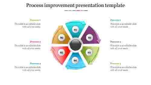 Process improvement powerpoint template with circular loop model