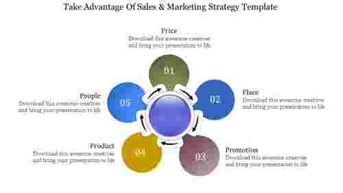 Process Of Sales & Marketing Strategy Template