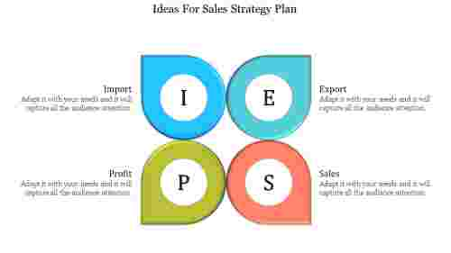 Sales Strategy Plan - Teardrop Shape