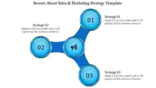 Sales & marketing strategy template-Process model