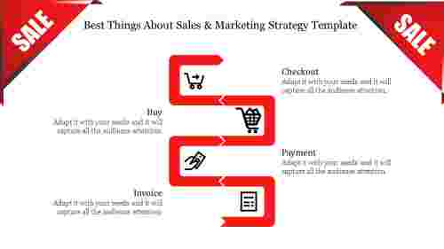 Sales And Marketing Strategy Template - Serpentine Model