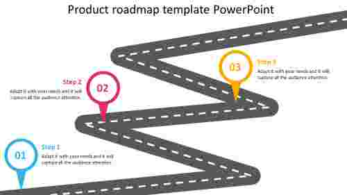 product roadmap template powerpoint design