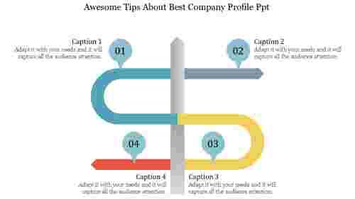 best company profile PPT