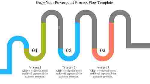 Seven Ways Process Flow Presentation Can Improve Your Business.