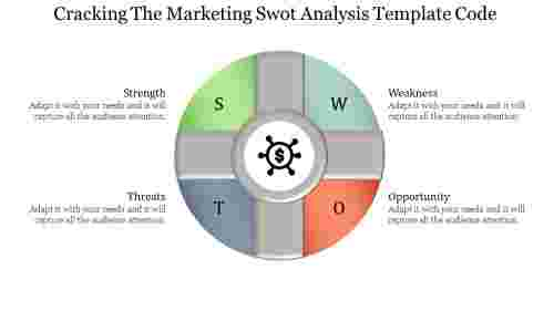 high quality marketing SWOT analysis template