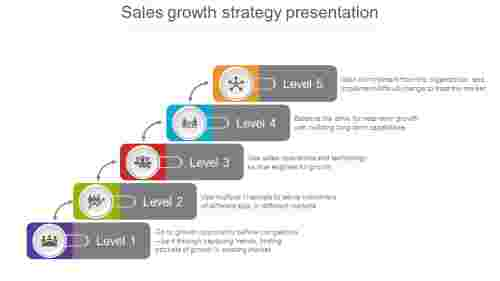Step-wise sales growth strategy presentation