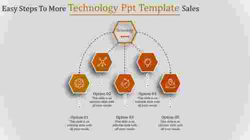 technology ppt template-Easy Steps To More Technology Ppt Template Sales-Orange