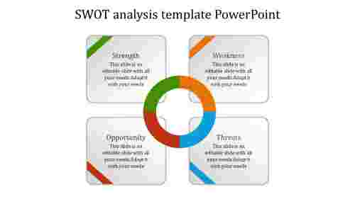 Creative Swot Analysis Template With Round Corners