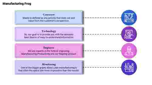 A Lean Manufacturing Powerpoint Presentation - Layered Horizontal