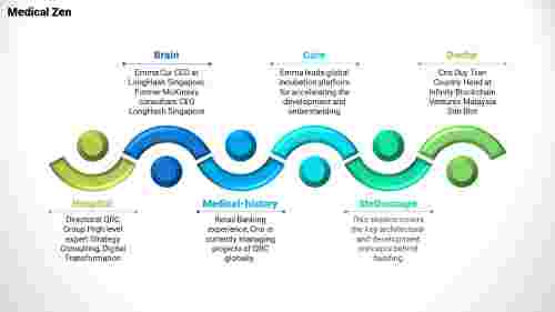 Medical powerpoint templates-Serpentine model