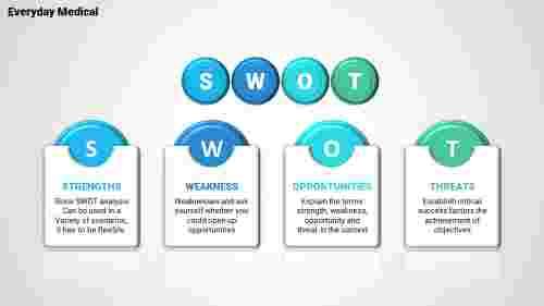 Swot model medical powerpoint presentation