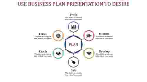 Business%20plan%20presentation%20examples