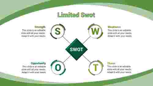 swot ppt template-Limited -Swot