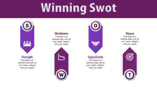 joined SWOT powerpoint slide