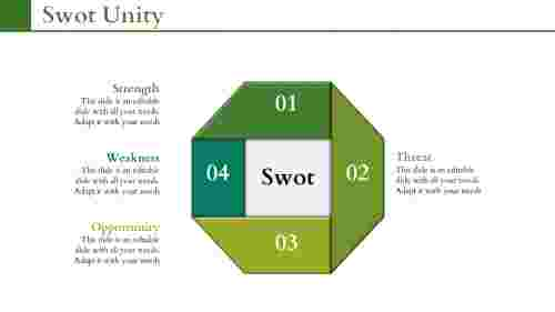 attached SWOT powerpoint slide