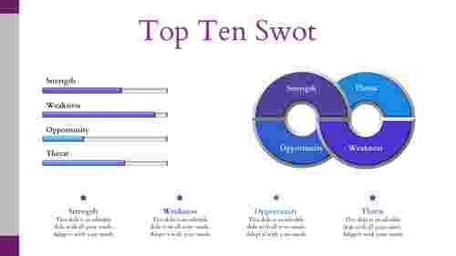 binded SWOT powerpoint slide