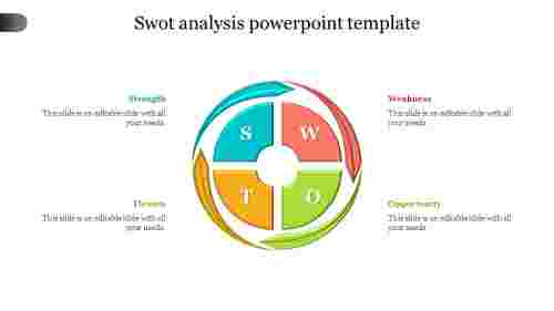 Circular Swot Analysis Powerpoint Template
