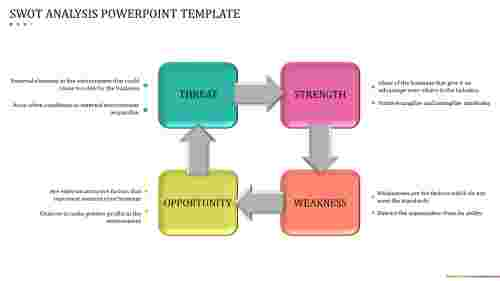 Connected Swot Analysis powerpoint Template