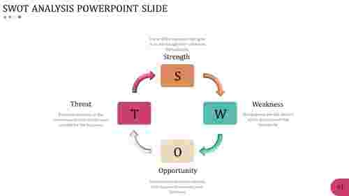 SWOT analysis powerpoint slide presentation view