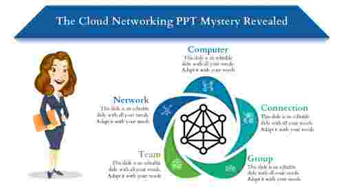 cloud networking ppt