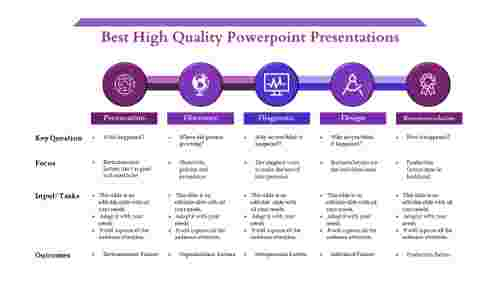 high quality powerpoint presentations