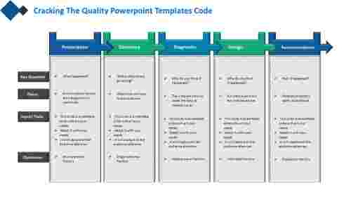 SuccessfulQualityPowerpointTemplates
