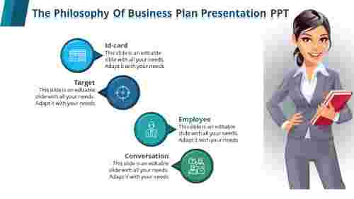 business plan presentation ppt