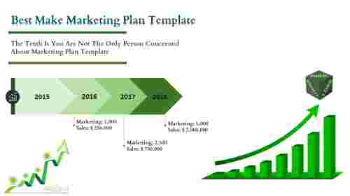 Growth model Marketing Plan Template