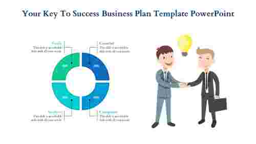 Circle Model Business Plan Template PowerPoint