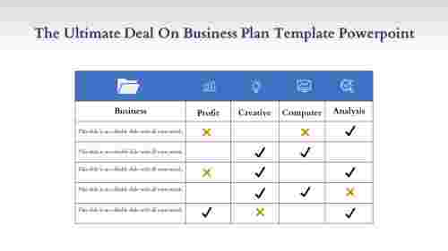 List the business plan template PowerPoint