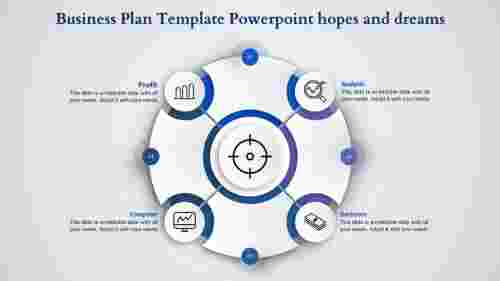 Business Plan Template PowerPoint – Hopes And Dreams