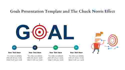 Goals Presentation Template Plan
