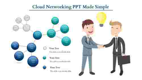 Cloud Networking PPT - One to Many