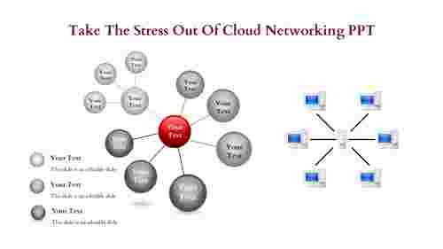 Cloud Networking PPT Cluster Design