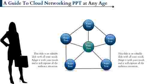 Cloud Networking PPT in 5 Segments