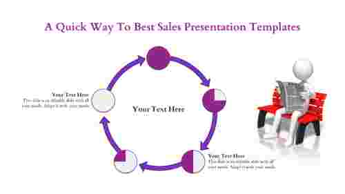 Sales Presentation Templates - Circular Loop