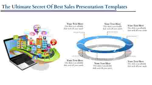 best sales presentation templates