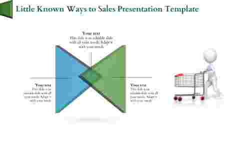 Sales Presentation Template design
