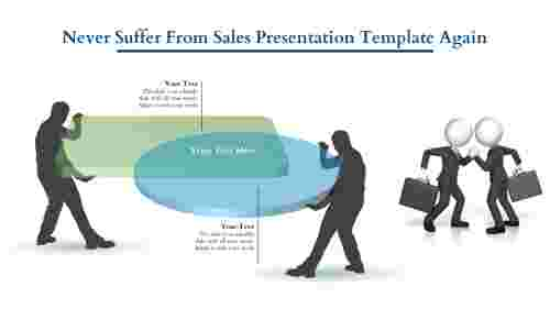 sales presentation template