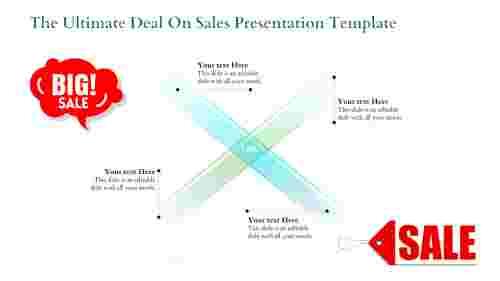 sales presentation templat