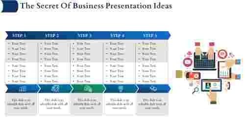 Best & Successful Business Presentation Ideas